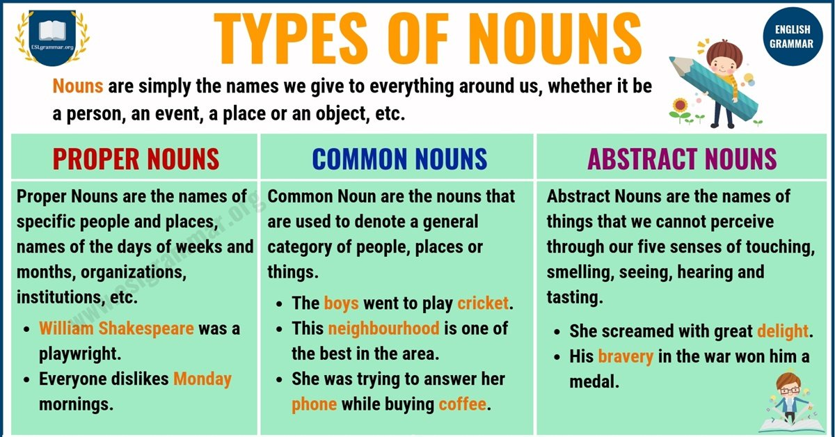 Nouns: Types of Nouns with Definition, Rules & Useful Examples 1