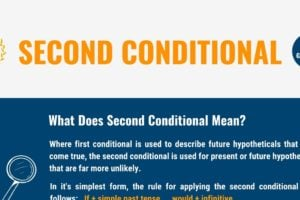 Second Conditional: What Does It Mean & How To Use It? 13