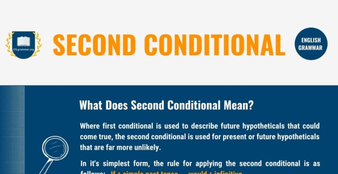 Second Conditional: What Does It Mean & How To Use It? 1